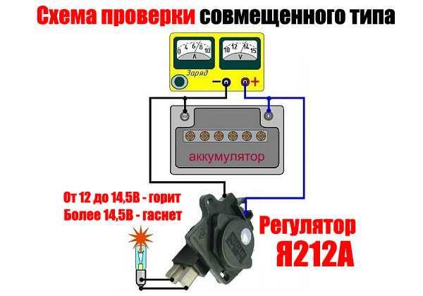 генератор когда нагревается дает меньше напряжение это нормально
